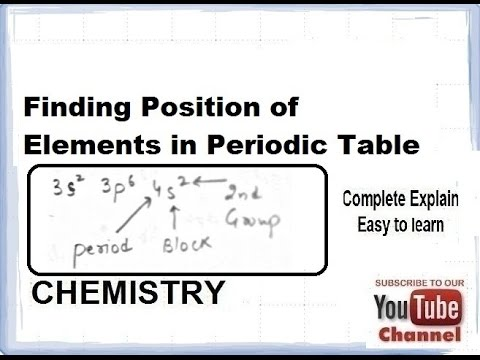 Chemistryfinding locating position elements in periodic table chemistryfinding locating position elements in periodic table school grade urtaz Images