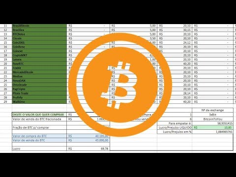 Planilha Para Arbitragem De Bitcoin