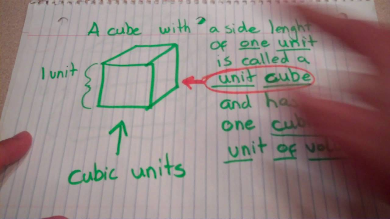 Volume And Cubic Units