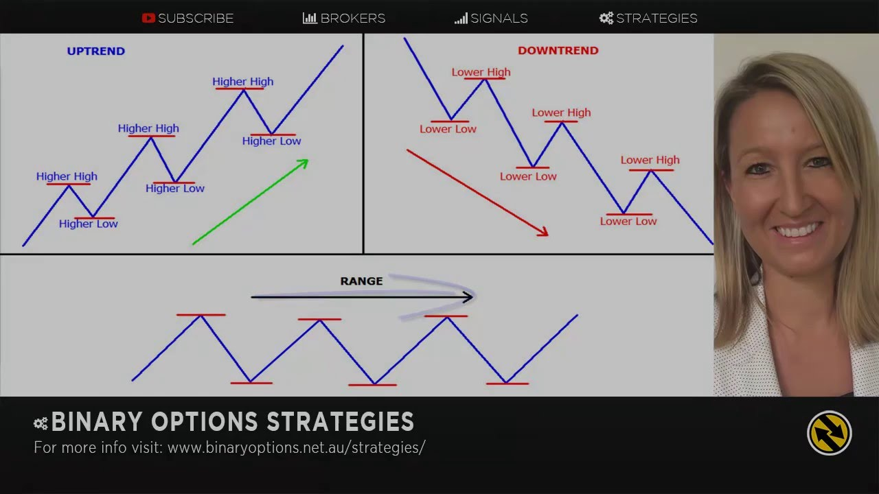 vault options binary trading strategy videos