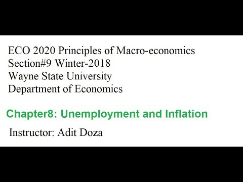 Principles of Macroeconomics: Chapter 8- Unemployment and Inflation