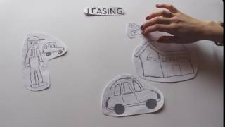 Leasing - Kreditfinanzierung