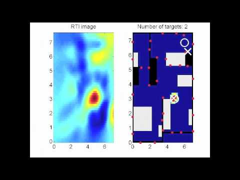 Two person tracking in an apartment using radio tomographic vision