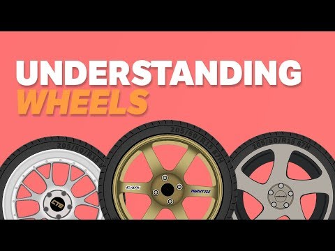 Understanding Wheels