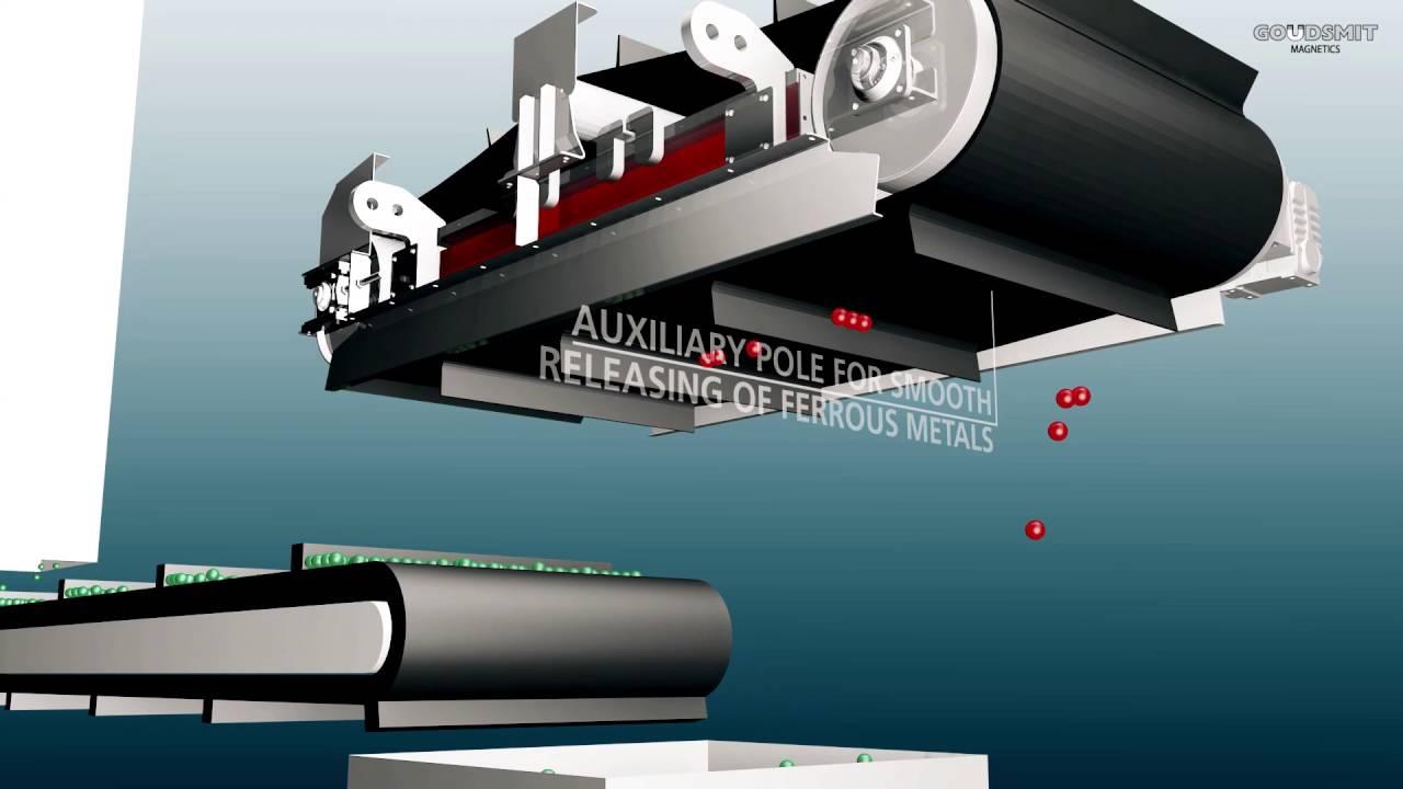 Overband magnetic separators | Goudsmit Magnetics