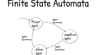 Finite State Automata - 6 - Let's Build Our Own