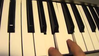 La Celda 27 - Alacranes Musical (Melodia Tutorial)