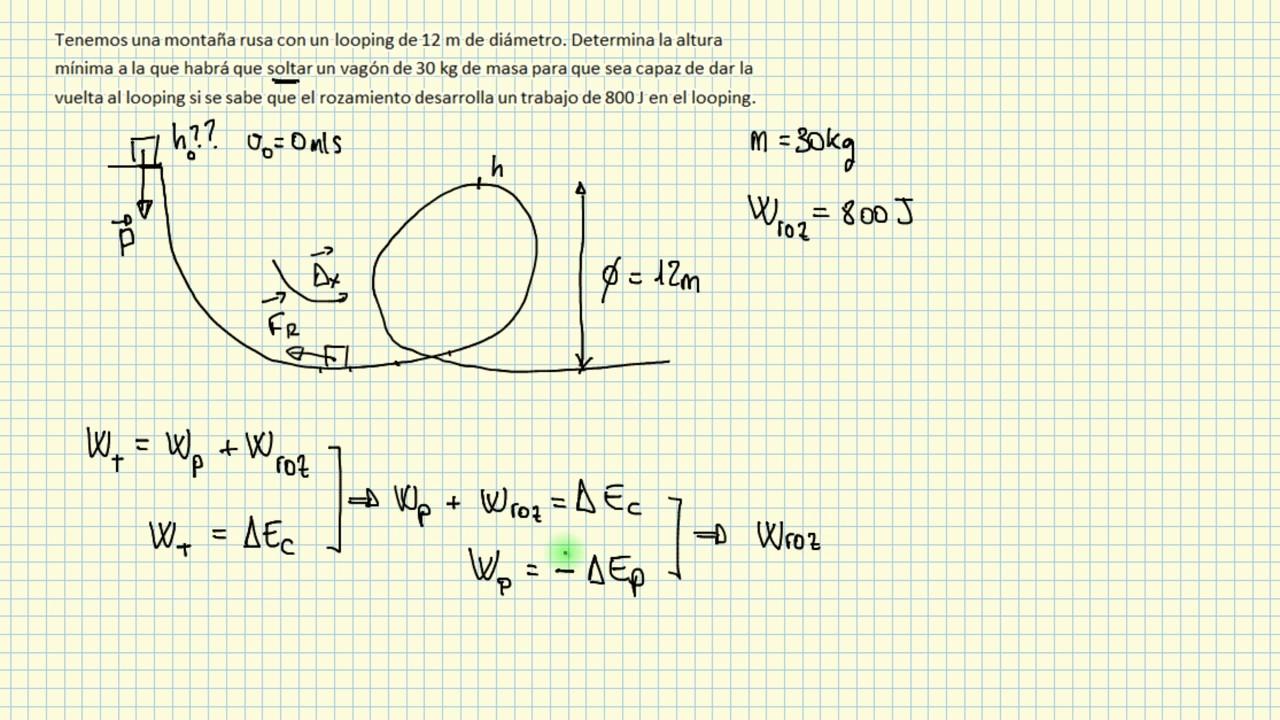 Trabajo y energía: Energía mecánica: Looping con fuerza de ...