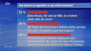 Ehring und Statistik-Experte Butenschön zur aktuellen BND-Affäre