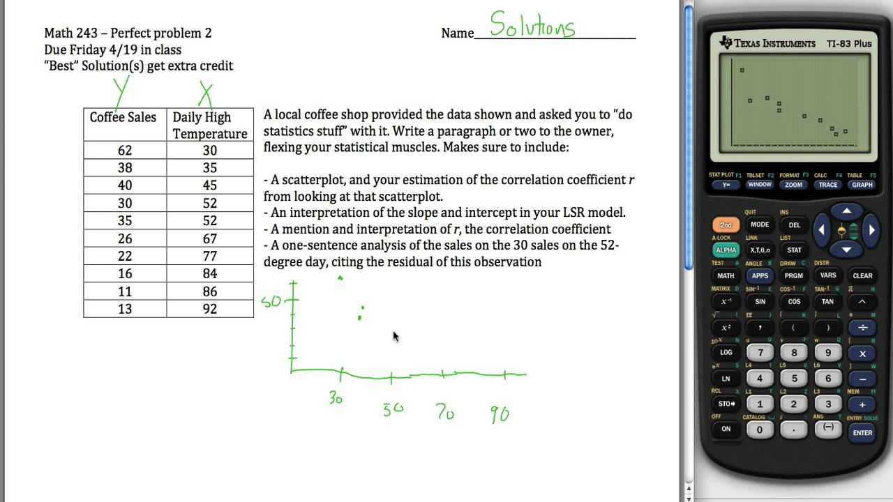 Linear regression example youtube.