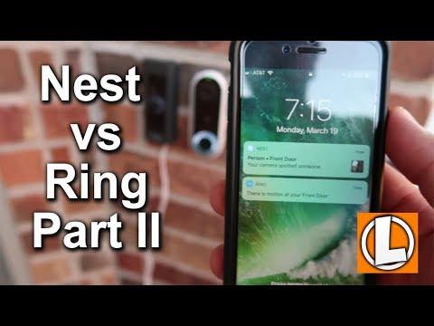 Ring Pro Delay