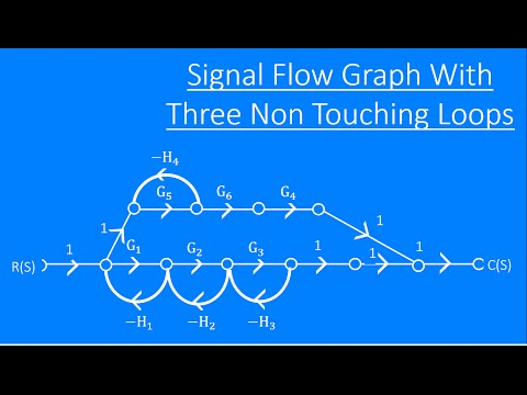working principle of transformer pdf