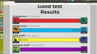 The best test ever
