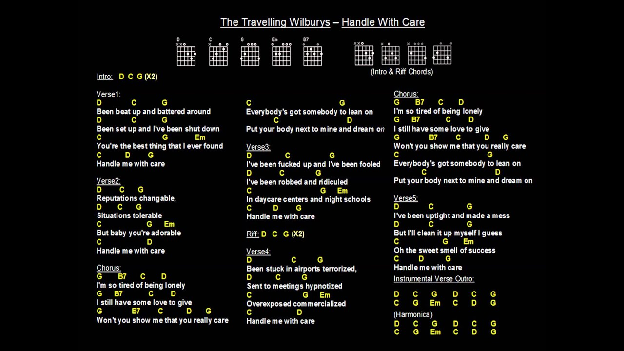 The Traveling Wilburys Handle With Care Jam Track Youtube