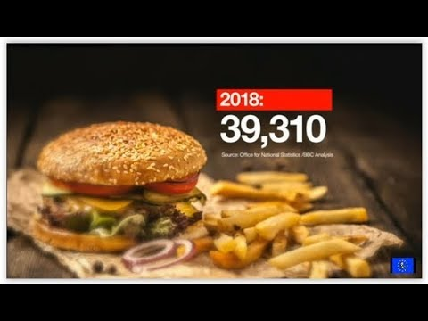 Number Of Fast Food Shops Driving NHS Obesity Crisis