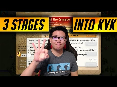Lost Kingdom Stages Overview Strategy Guide and Tips | Rise of Kingdoms