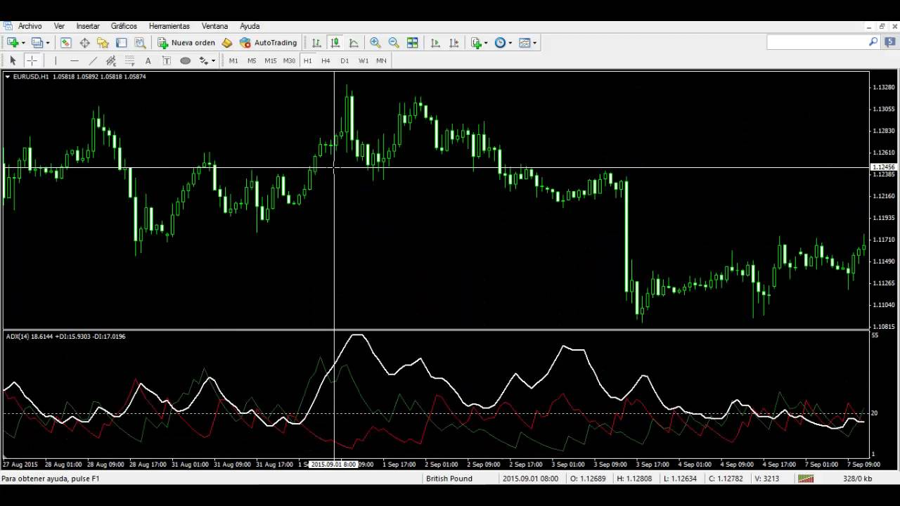 Estrategias secretas de forex gratis video 1