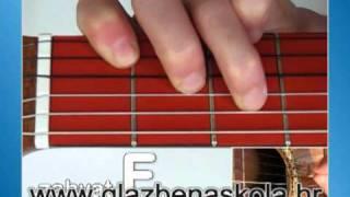 Učenje - sviranje gitare lekcije