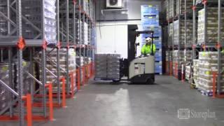 Schaefer I600 DriveIn Pallet Racking System