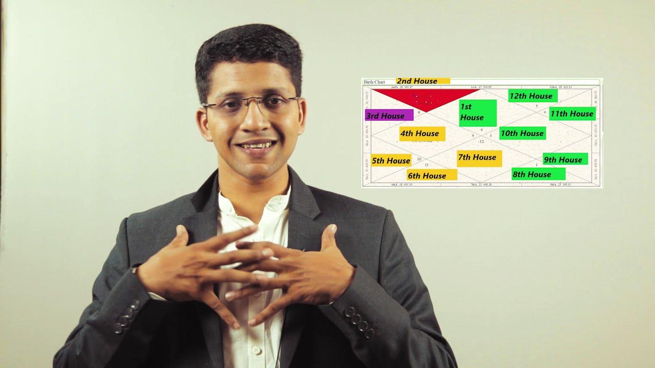 bhavat bhavam vedic astrology