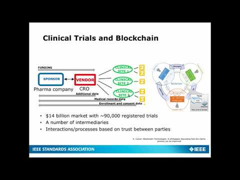 Blockchain - The Game Changer in the Optimization and Efficacy of Clinical Trials Webinar
