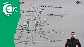 What is Design Procedure of Screw-Jack