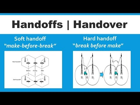 Handover in GSM in Hindi | Handoff in Mobile Communication in Hindi | Hard Handoff vs Soft Handoff