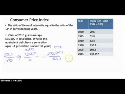 Consumer Price Index problems