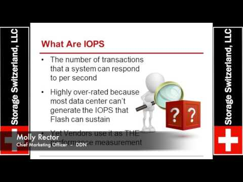 The Problems with IOPS Testing