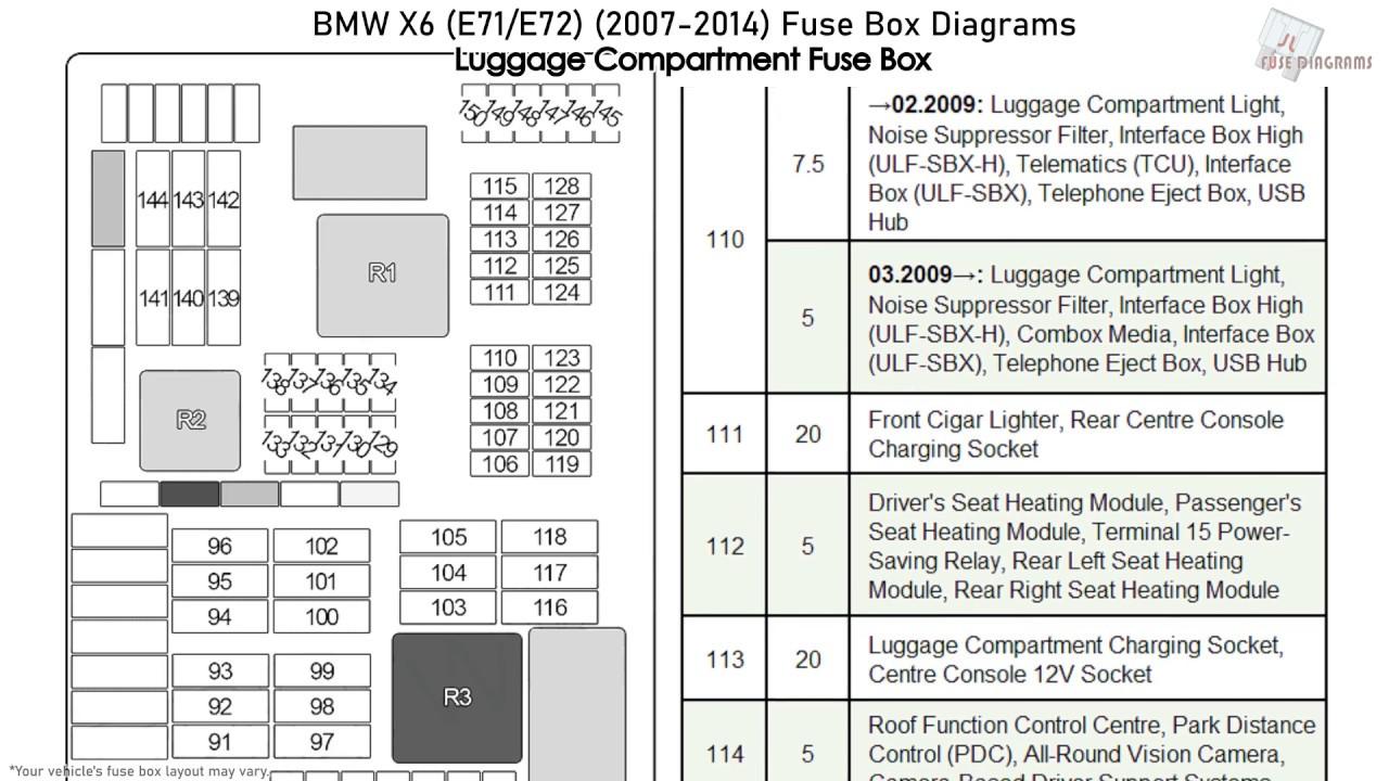 Bmw X6 E71 E72 2007 2014 Fuse Box Diagrams Youtube