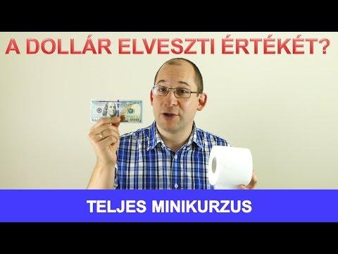A dollár elveszti értékét? Minikurzus egyben - Pénzügyi Fitnesz 093 letöltés