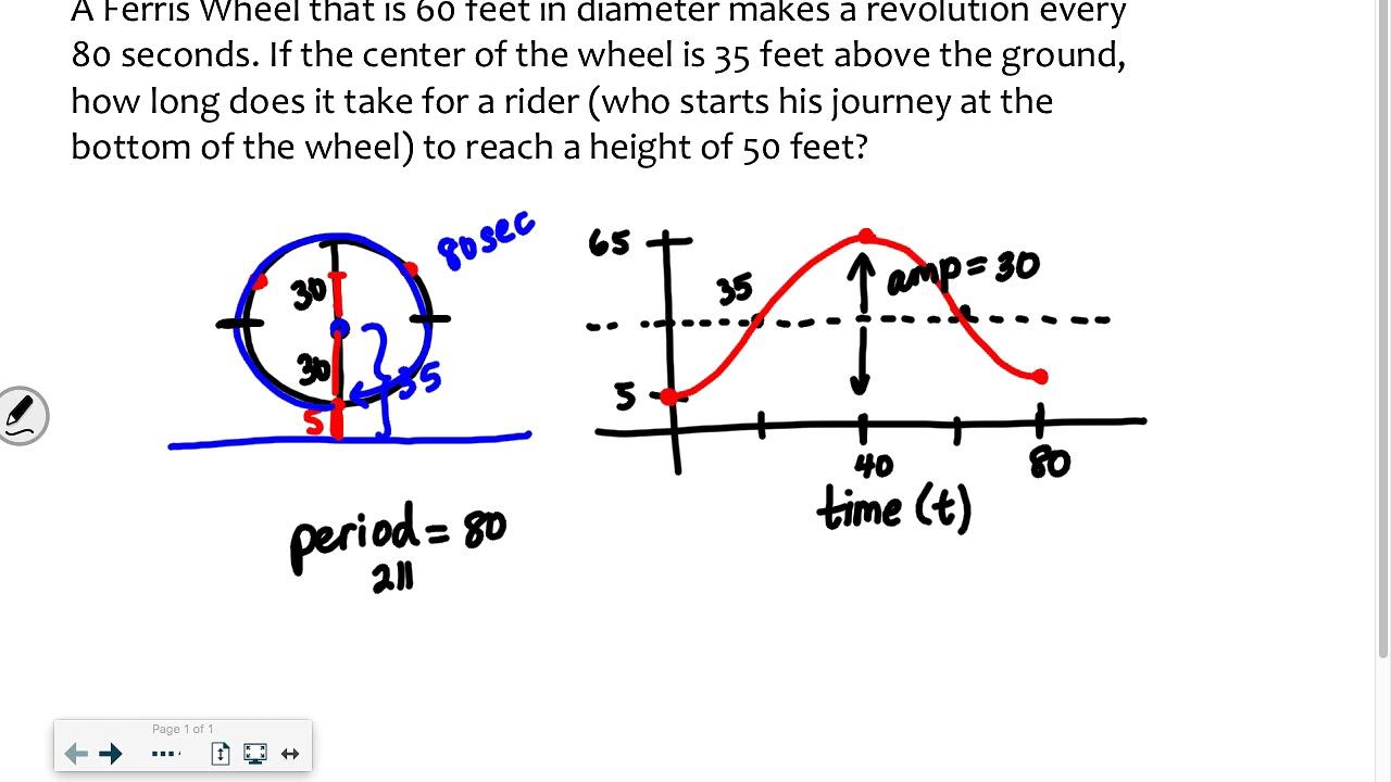 Ferris Wheel problem for Precalculus