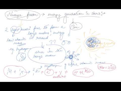 Nuclear Fusion, Energy Generation in Stars | Class 12 Physics Nuclei