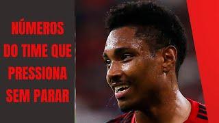 Números que mostram como o Flamengo de Jesus pressiona sem parar