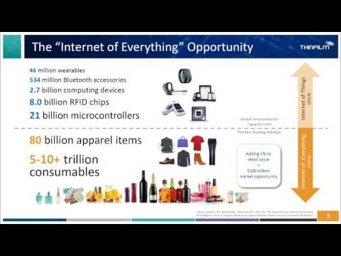 Thinfilm Electronics - Internet of Things