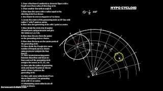 How To Draw Hypocycloid Engineering Drawing
