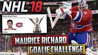 Is It Possible For a Goalie to Win the Maurice Richard Award? (NHL 18 Challenge)