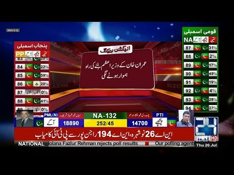 Imran Khan is Set to Become the New Prime Minister of Pakistan | 24 News HD