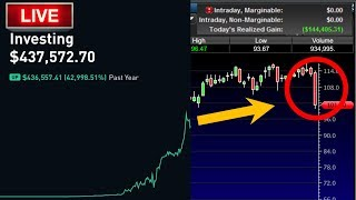 Going For A Million Today – Day Trading, Option Trading LIVE, ETFs, Stock News & Stocks To Inves