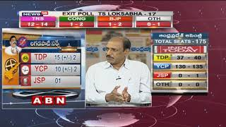 Discussion on Exit Poll Results | Lok Sabha Elections 2019 | BJP vs Congress | Public Point