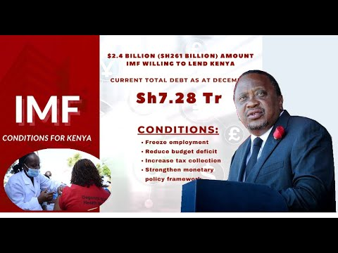 Africa UNHAPPY! More Than 160,000 Africans of Kenya Signed a petition to STOP IMF Loan to Kenya