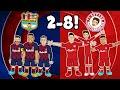 🤯2-8! Bayern Crush Barcelona!🤯 (Champions League Highlights Goals Bayern Munich 2020 MSN 123)