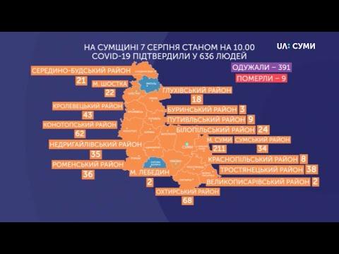 Суспільне Суми: На Сумщині за добу виявили рекордну кількість хворих на COVID-19
