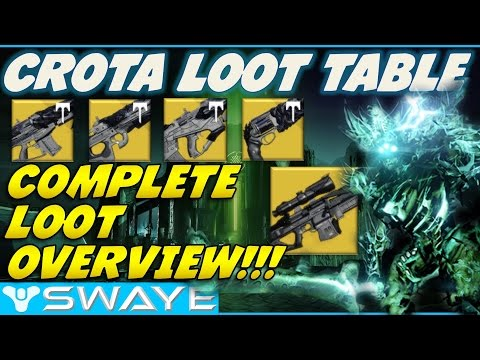 Crota's End (CE) - Loot Table - Challenge Mode Age of Triumph 390 Light Year 3 #Destiny