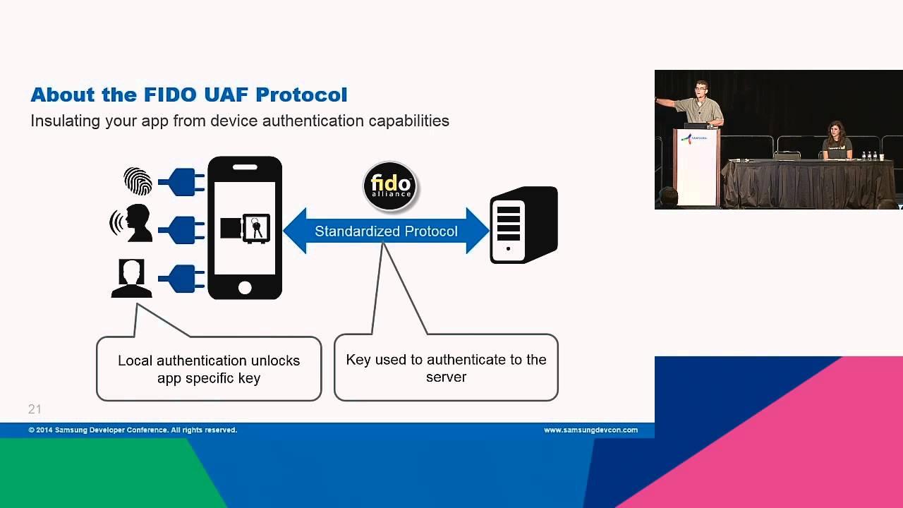 Biometrics For The Win - Exploring Pass SDK