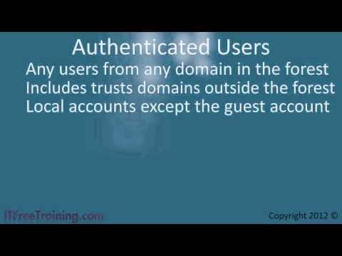 MCITP 70-640: Special Identities