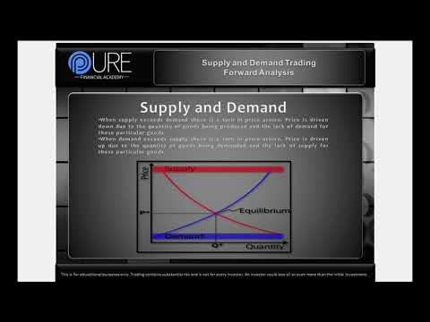 Using Volume Supply and Demand Zones in Trading Analysis with Pure Financial Academy