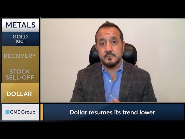 September 18 Metals Commentary: Bob Iaccino