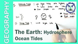 Ocean Tides in Hindi : Explained   Geography   by TVA