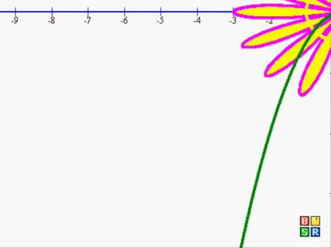 How to draw a flower in Graph